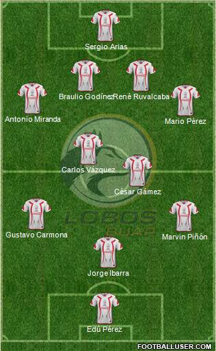 Club Lobos BUAP 4-2-3-1 football formation