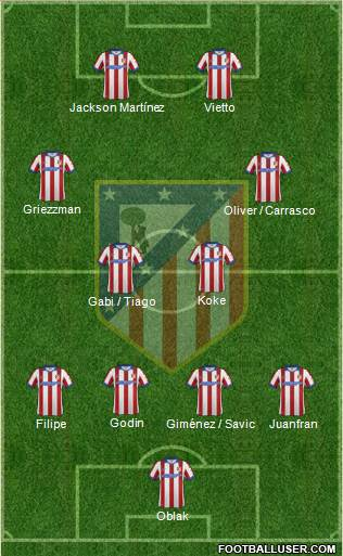 C. Atlético Madrid S.A.D. 4-2-4 football formation