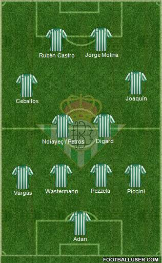 Real Betis B., S.A.D. 3-5-2 football formation