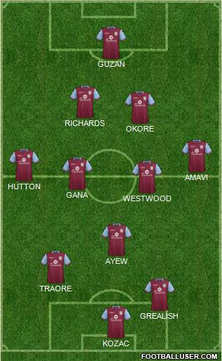 Aston Villa 4-2-3-1 football formation