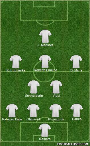 Fifa Team 4-2-3-1 football formation