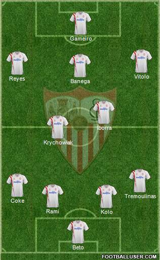 Sevilla F.C., S.A.D. 4-3-3 football formation