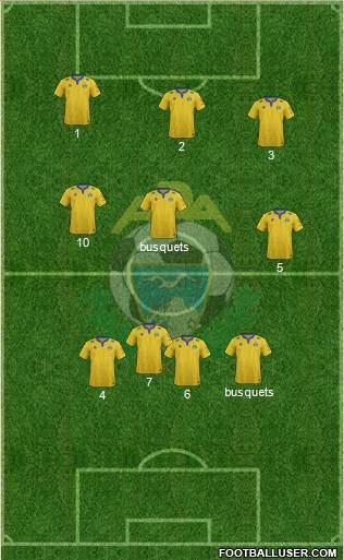 A.D. Alcorcón 4-3-3 football formation