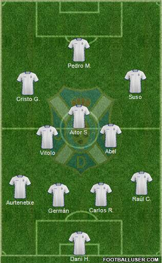 C.D. Tenerife S.A.D. 4-3-2-1 football formation