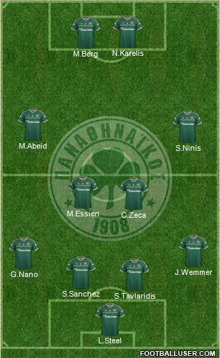 Panathinaikos AO 4-2-2-2 football formation
