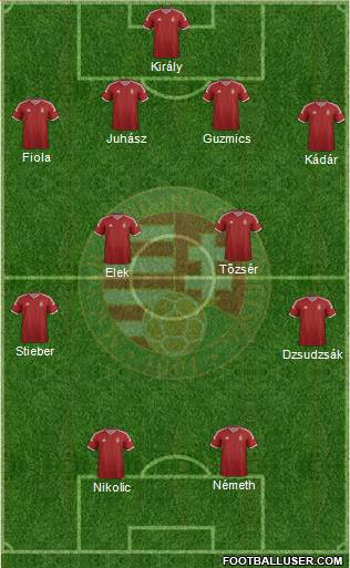Hungary 4-2-2-2 football formation