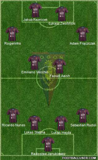 Pogon Szczecin 4-2-4 football formation