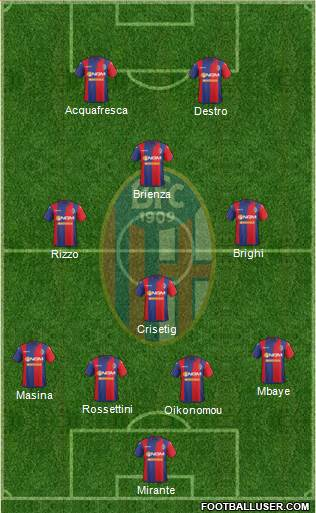 Bologna 4-3-1-2 football formation