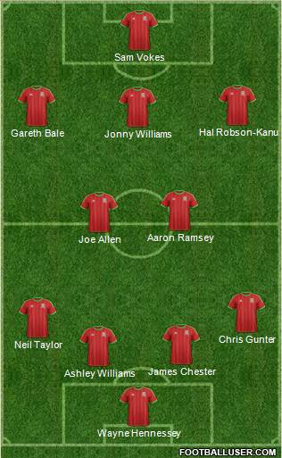 Wales 4-5-1 football formation