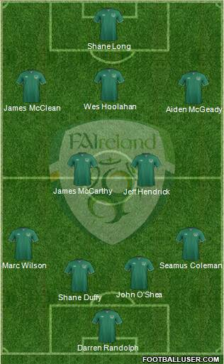 Ireland 4-5-1 football formation