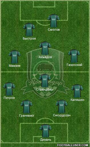 FC Krasnodar 4-1-3-2 football formation