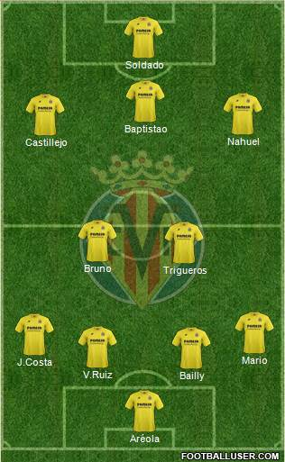Villarreal C.F., S.A.D. 4-2-1-3 football formation