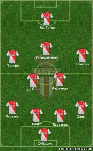 AS Monaco FC 4-1-4-1 football formation