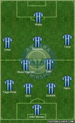 Ankara Demirspor 3-4-3 football formation