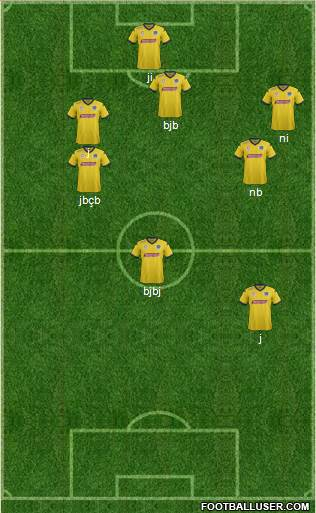 Central Coast Mariners 3-4-3 football formation