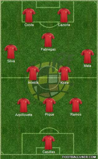 Spain 3-4-1-2 football formation