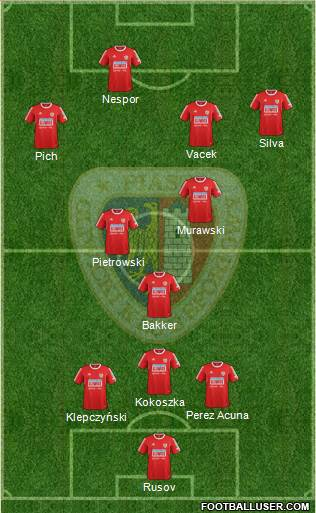 Piast Gliwice 3-4-3 football formation