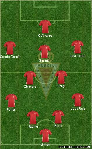 Real Murcia C.F., S.A.D. 4-1-3-2 football formation