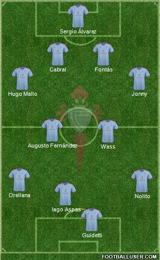 R.C. Celta S.A.D. 4-2-2-2 football formation