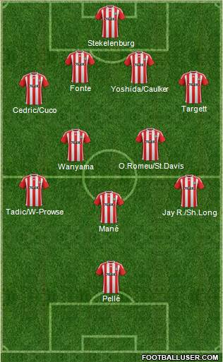 Southampton 4-2-3-1 football formation