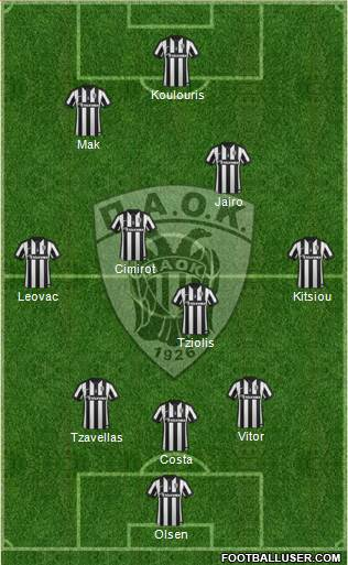 AS PAOK Salonika 3-5-1-1 football formation