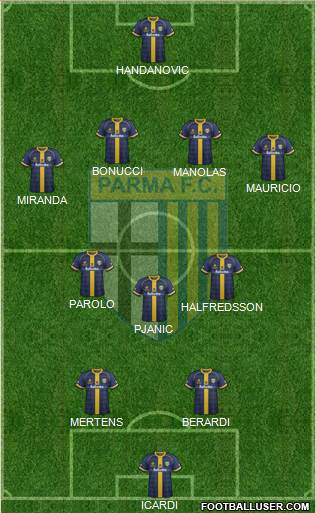 Parma 4-3-2-1 football formation