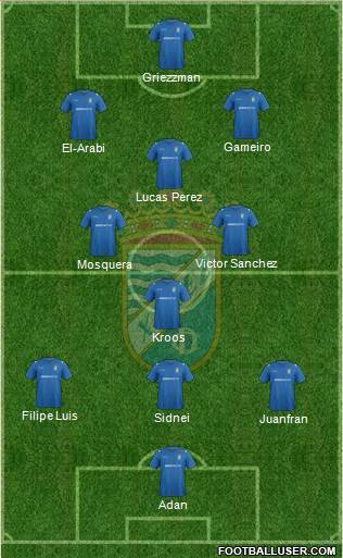 Xerez C.D., S.A.D. 4-1-4-1 football formation