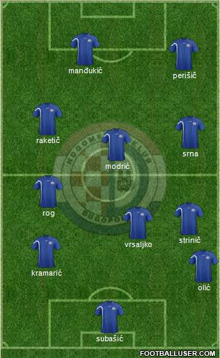 NK Dugopolje 4-2-3-1 football formation