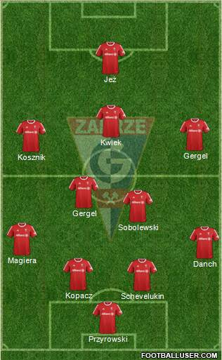Gornik Zabrze 4-2-3-1 football formation
