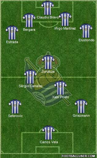 Real Sociedad S.A.D. 4-1-4-1 football formation