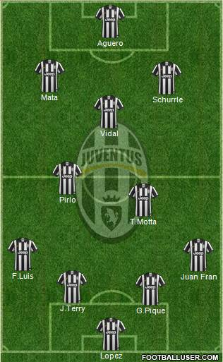 Juventus 3-5-1-1 football formation