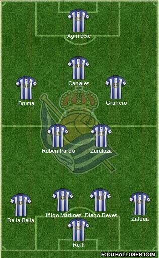 Real Sociedad S.A.D. 4-3-1-2 football formation