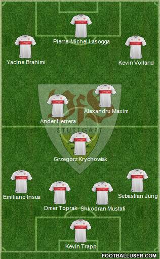 VfB Stuttgart 4-3-3 football formation