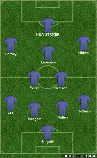 Newcastle Jets 4-2-1-3 football formation