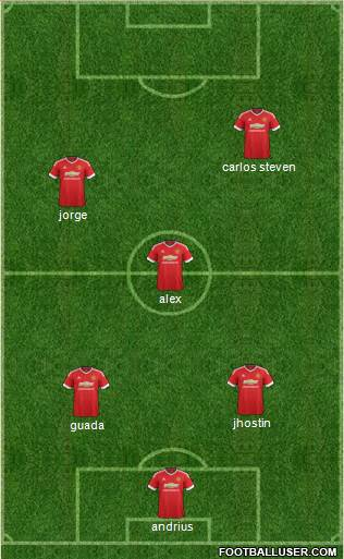 Manchester United 3-4-3 football formation