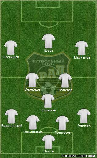 Ural Yekaterinburg 4-1-4-1 football formation
