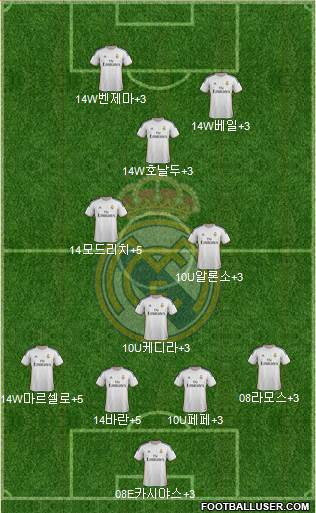 R. Madrid Castilla 4-3-3 football formation