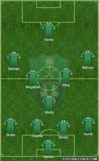 Al-Ahli (KSA) 4-1-4-1 football formation