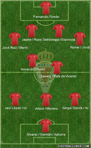 Real Murcia C.F., S.A.D. 4-1-2-3 football formation
