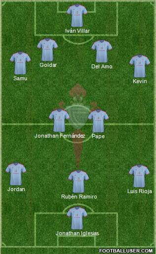 R.C. Celta S.A.D. B 4-2-2-2 football formation