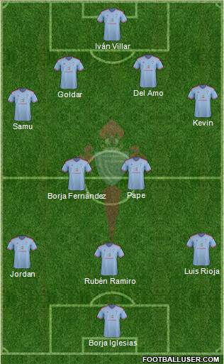 R.C. Celta S.A.D. B 4-2-1-3 football formation