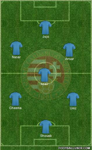 Hungary 3-4-1-2 football formation
