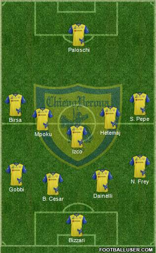 Chievo Verona 3-5-2 football formation