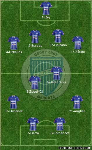 Godoy Cruz Antonio Tomba 4-4-2 football formation