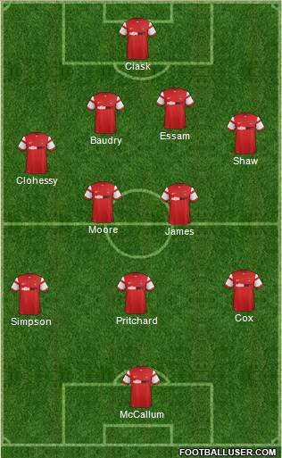 Leyton Orient 4-2-3-1 football formation