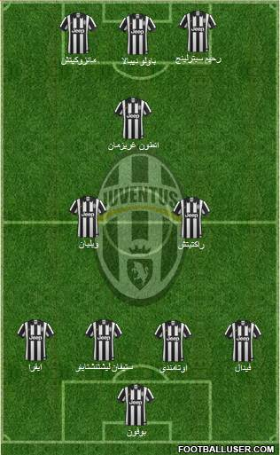 Juventus 5-4-1 football formation