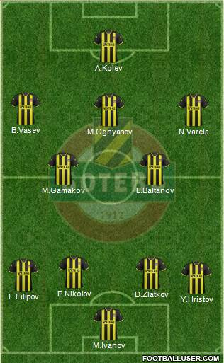 Botev (Plovdiv) 4-2-3-1 football formation