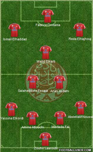 Wydad Athletic Club 4-3-2-1 football formation