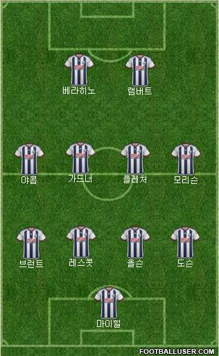 West Bromwich Albion 4-4-2 football formation