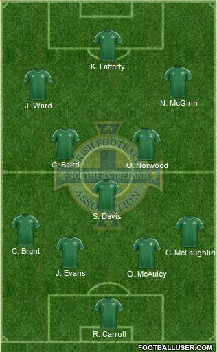 Northern Ireland 4-3-3 football formation